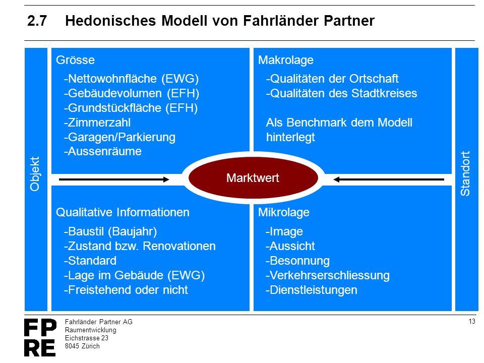 2.7 Hedonisches Modell von Fahrländer Partner