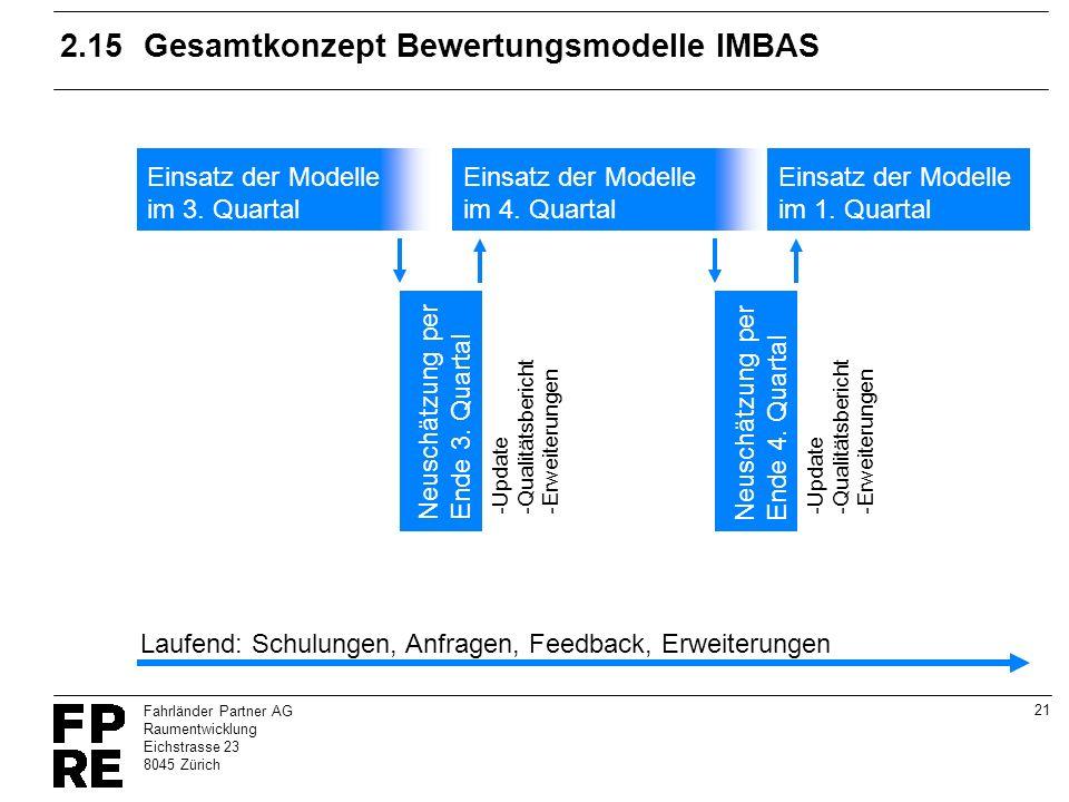 2.15 Gesamtkonzept Bewertungsmodelle IMBAS