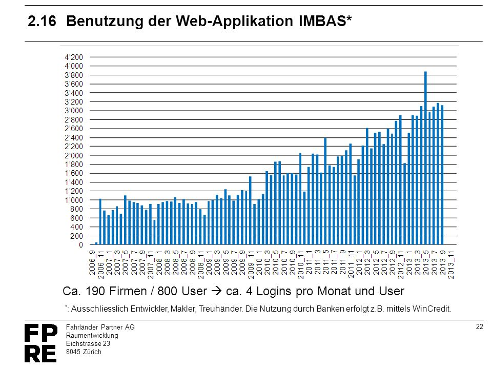 2.16 Benutzung der Web-Applikation IMBAS*