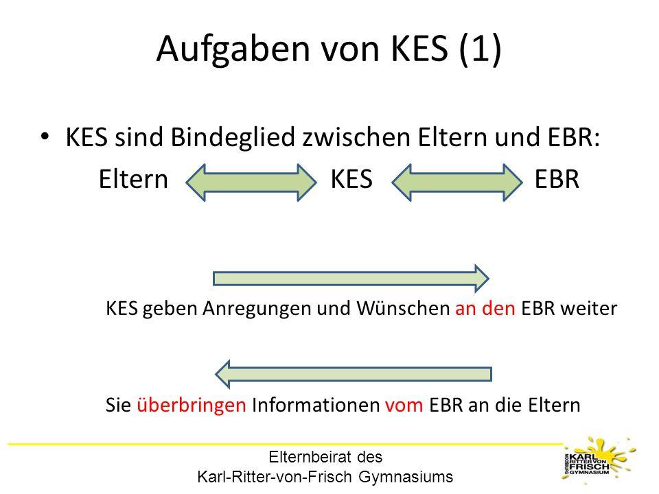 Aufgaben von KES (1) KES sind Bindeglied zwischen Eltern und EBR: