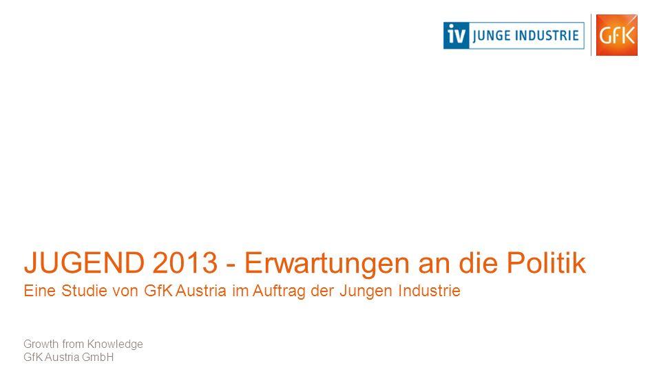 JUGEND 2013 - Erwartungen an die Politik Eine Studie von GfK Austria im Auftrag der Jungen Industrie