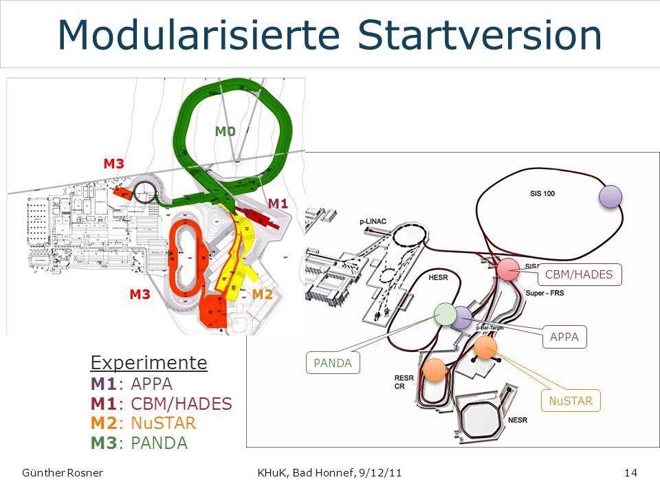 Modularisierte Startversion