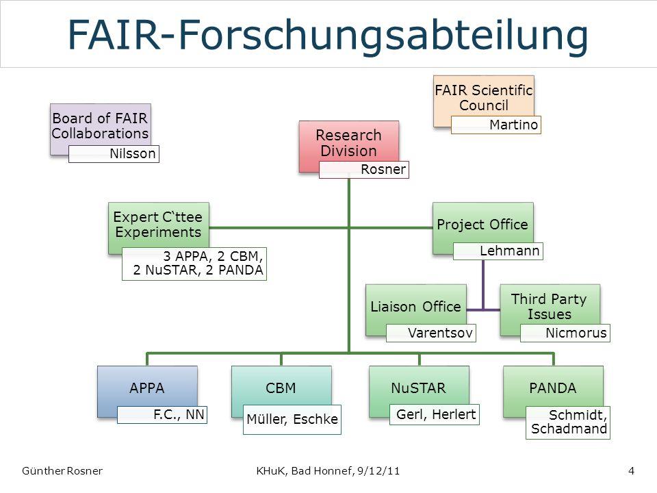 FAIR-Forschungsabteilung