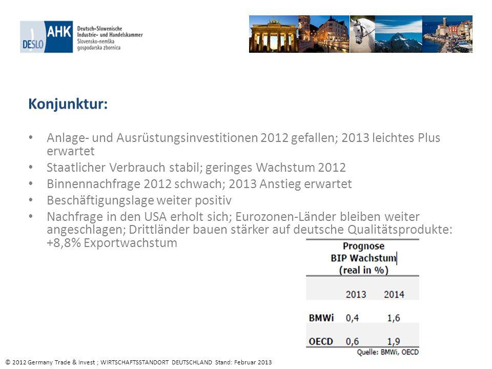 Konjunktur: Anlage- und Ausrüstungsinvestitionen 2012 gefallen; 2013 leichtes Plus erwartet. Staatlicher Verbrauch stabil; geringes Wachstum 2012.