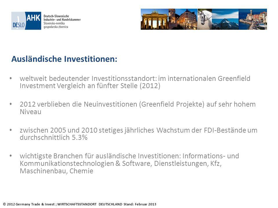 Ausländische Investitionen: