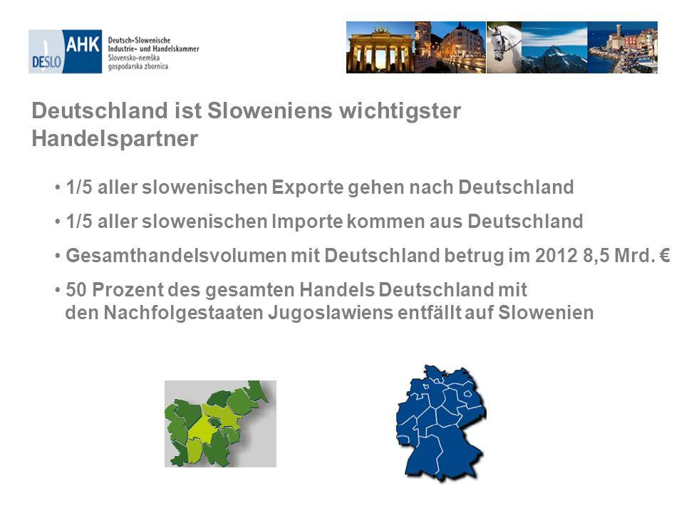 Deutschland ist Sloweniens wichtigster Handelspartner