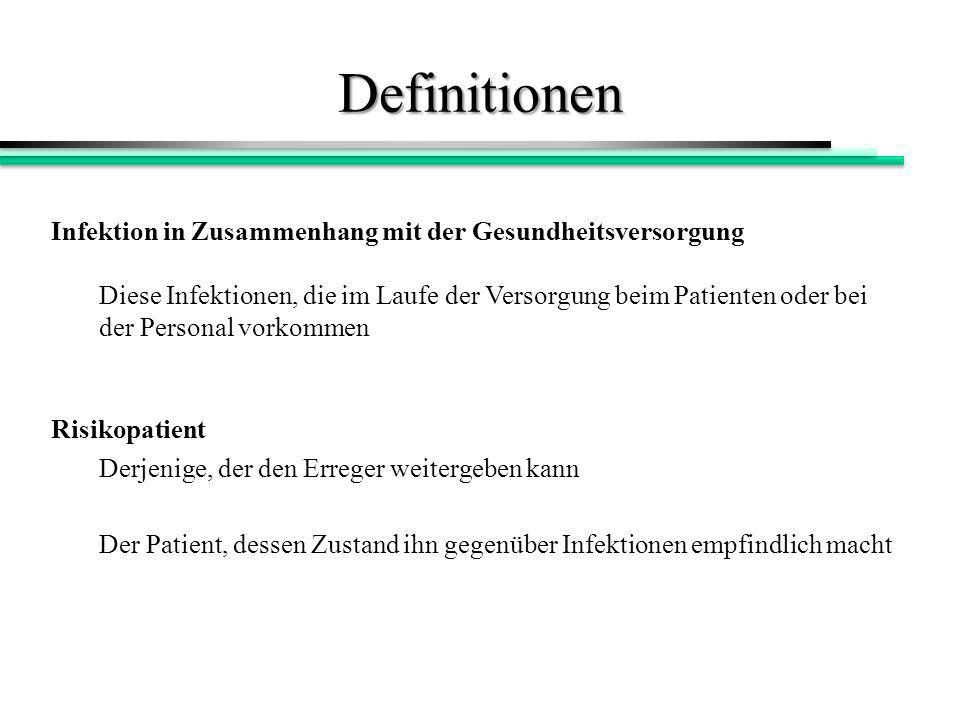 Definitionen Infektion in Zusammenhang mit der Gesundheitsversorgung