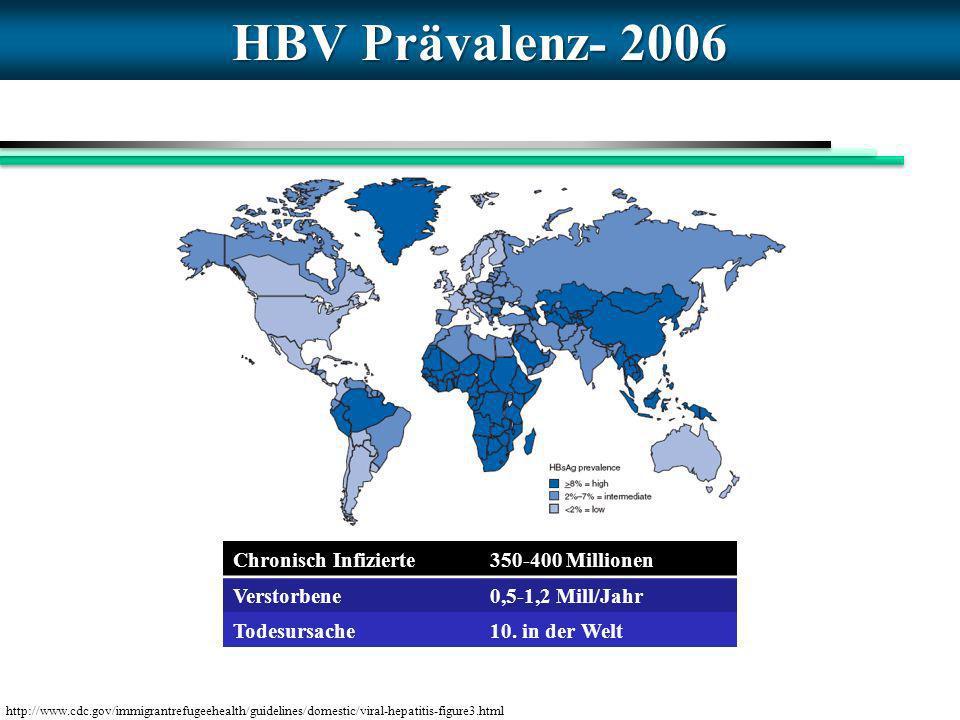 HBV Prävalenz- 2006 Chronisch Infizierte 350-400 Millionen Verstorbene