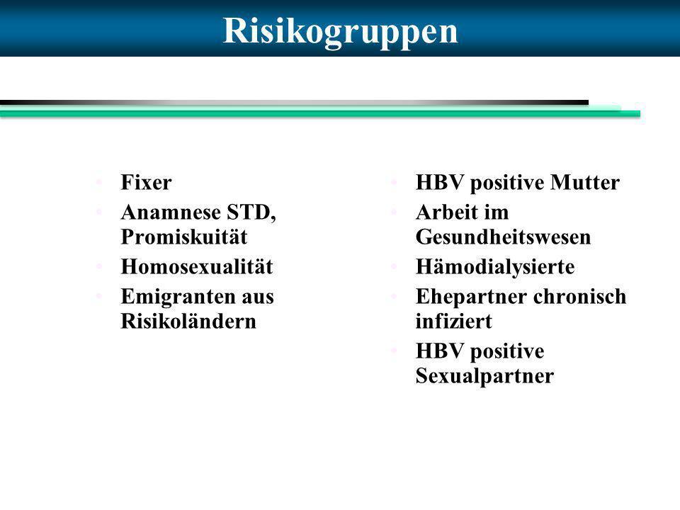 Risikogruppen Fixer Anamnese STD, Promiskuität Homosexualität
