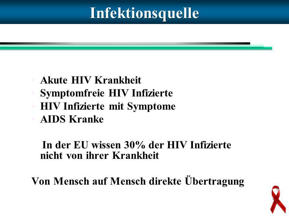 Infektionsquelle Akute HIV Krankheit Symptomfreie HIV Infizierte