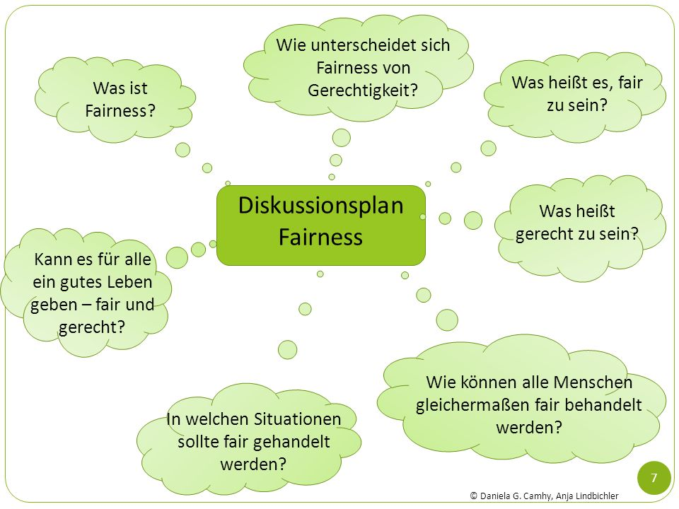 Diskussionsplan Fairness