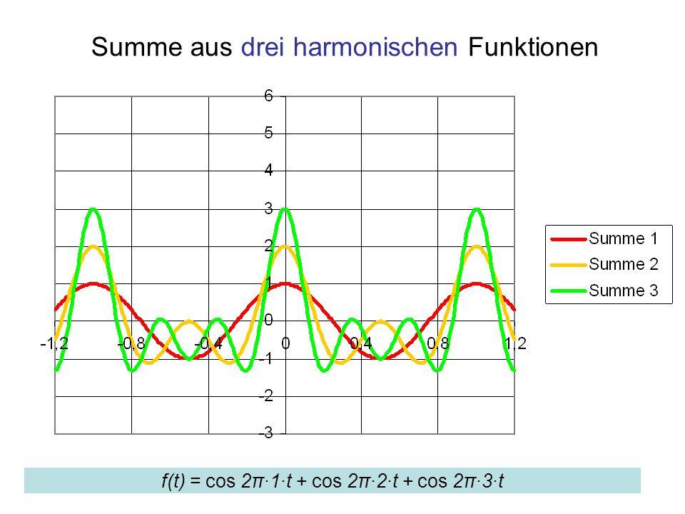 Summe aus drei harmonischen Funktionen