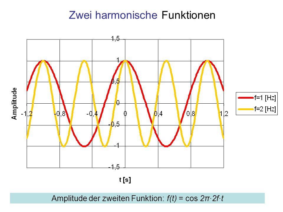 Zwei harmonische Funktionen
