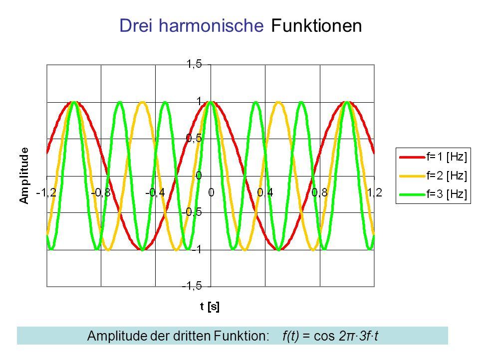 Drei harmonische Funktionen