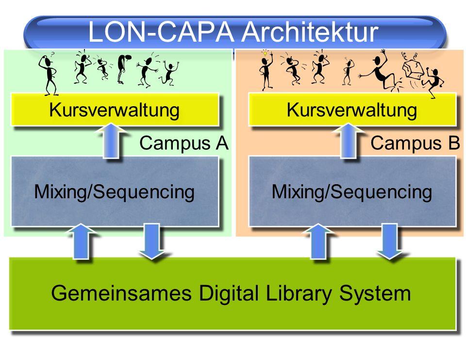 Gemeinsames Digital Library System