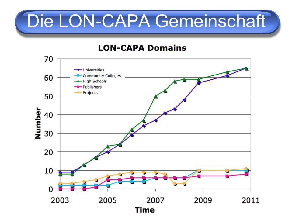 Die LON-CAPA Gemeinschaft