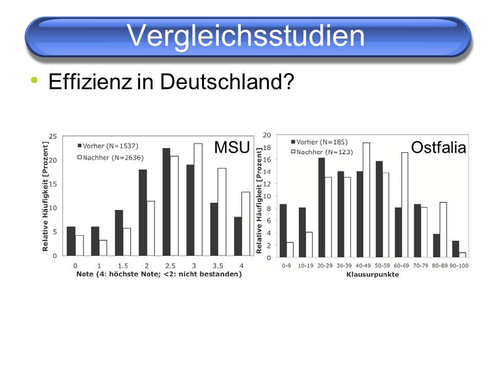 Vergleichsstudien Effizienz in Deutschland MSU Ostfalia