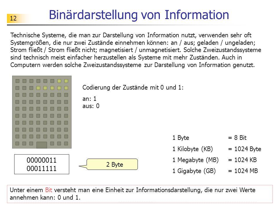Binärdarstellung von Information