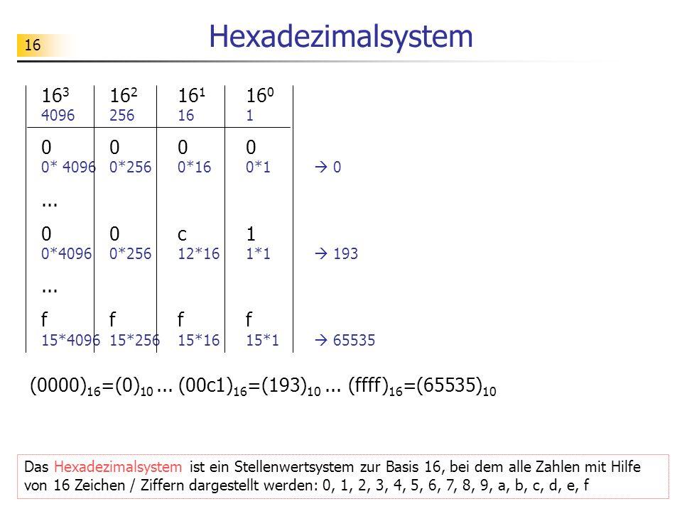 Hexadezimalsystem 163 162 161 160 4096 256 16 1. 0 0 0 0 0* 4096 0*256 0*16 0*1  0. ... 0 0 c 1 0*4096 0*256 12*16 1*1  193.