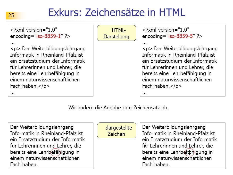 Exkurs: Zeichensätze in HTML