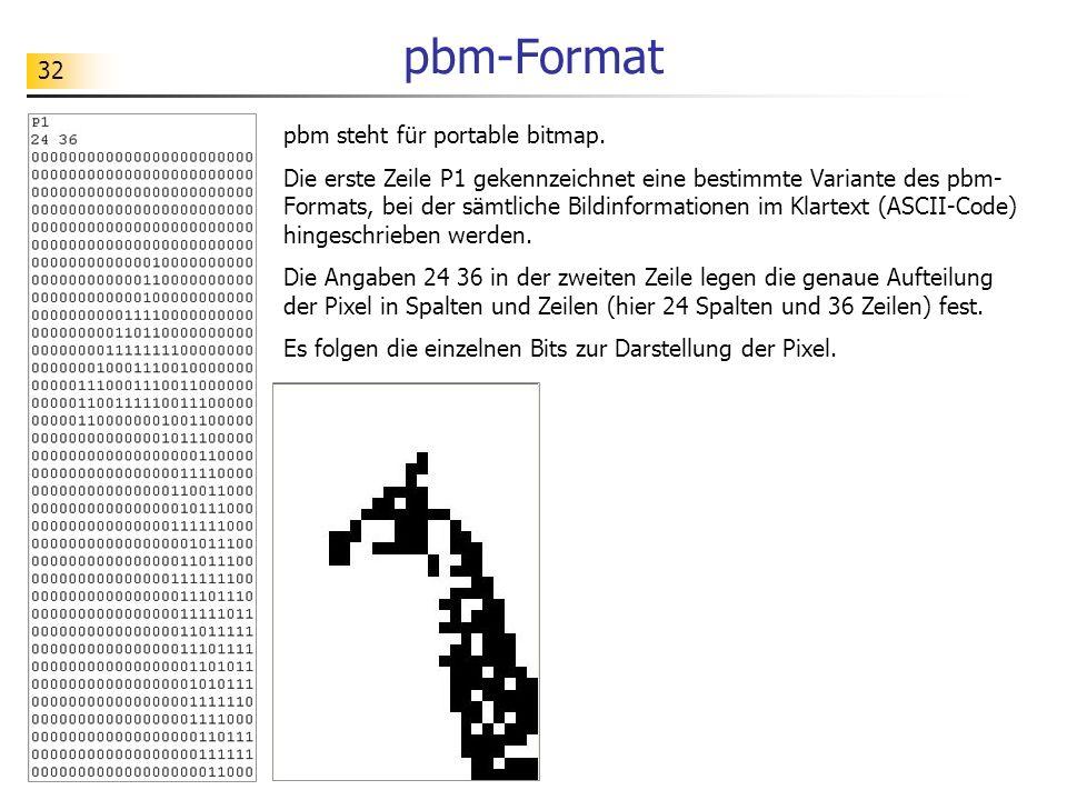 pbm-Format pbm steht für portable bitmap.