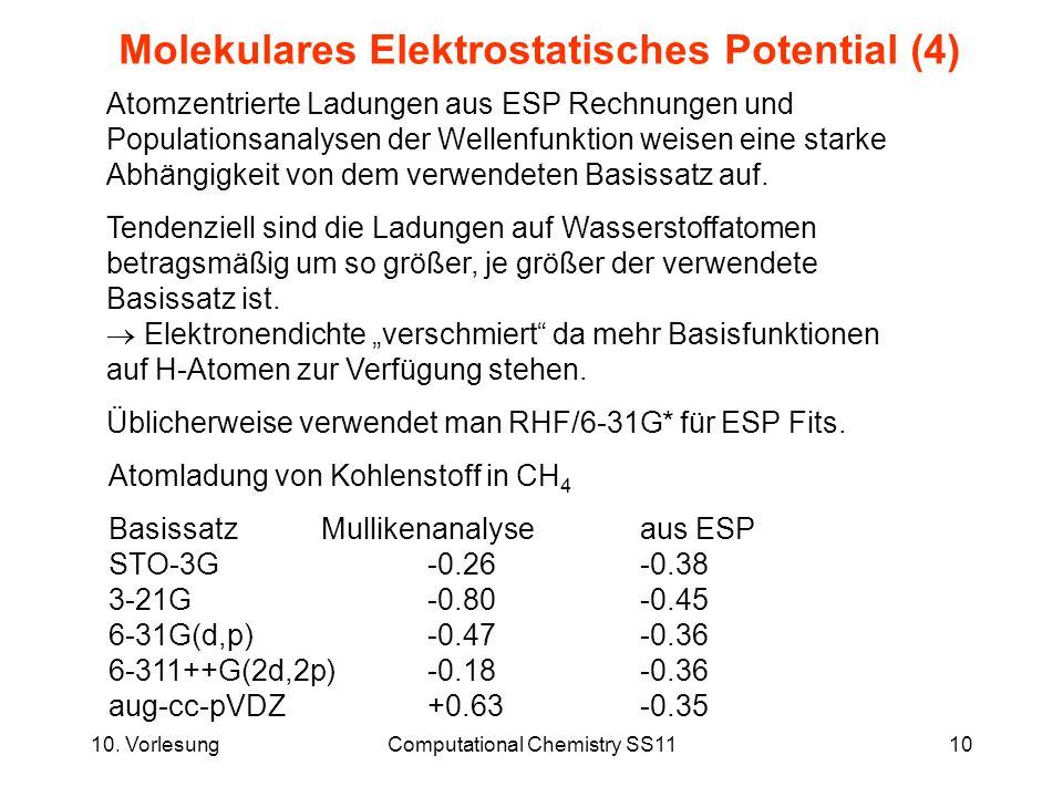 Molekulares Elektrostatisches Potential (4)