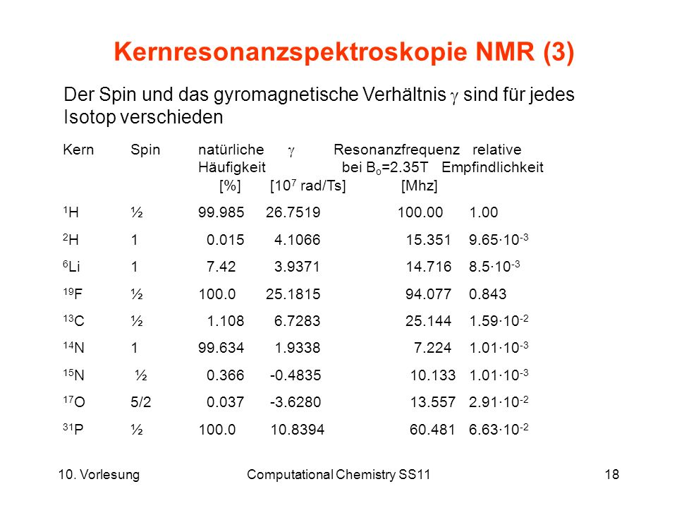 Kernresonanzspektroskopie NMR (3)