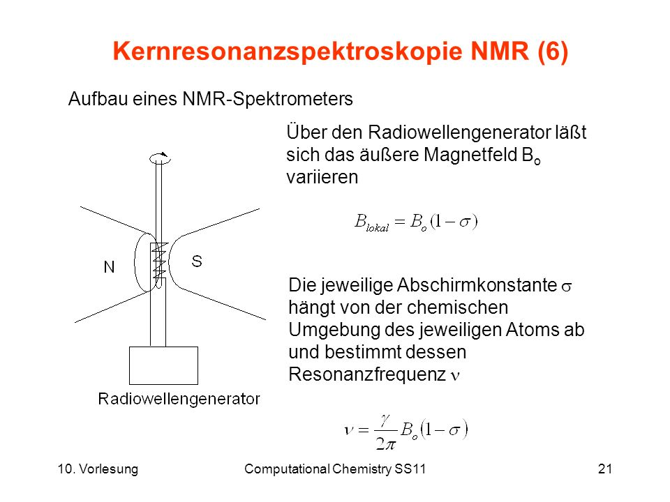 Kernresonanzspektroskopie NMR (6)