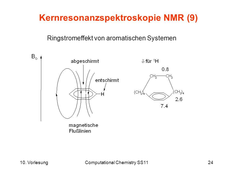 Kernresonanzspektroskopie NMR (9)