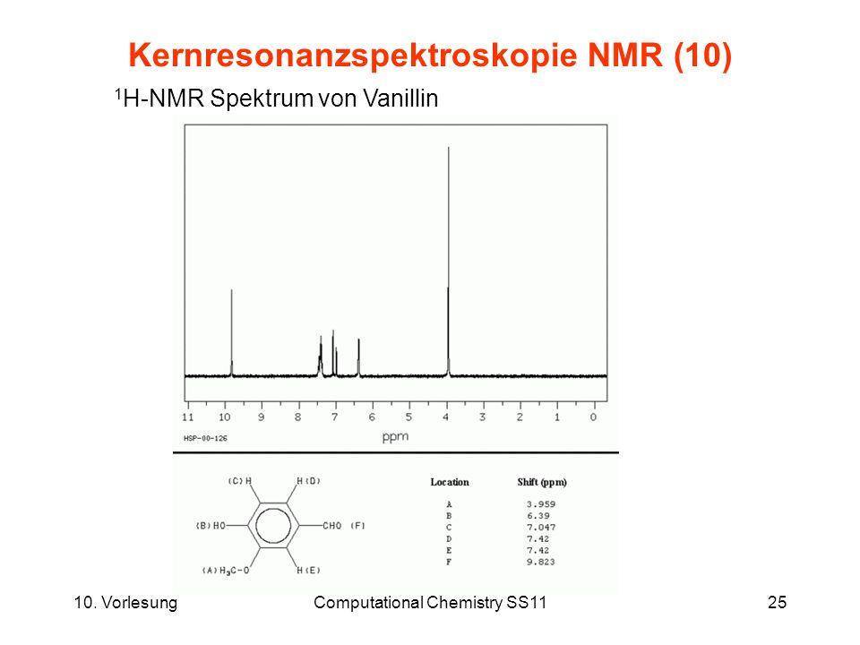 Kernresonanzspektroskopie NMR (10)