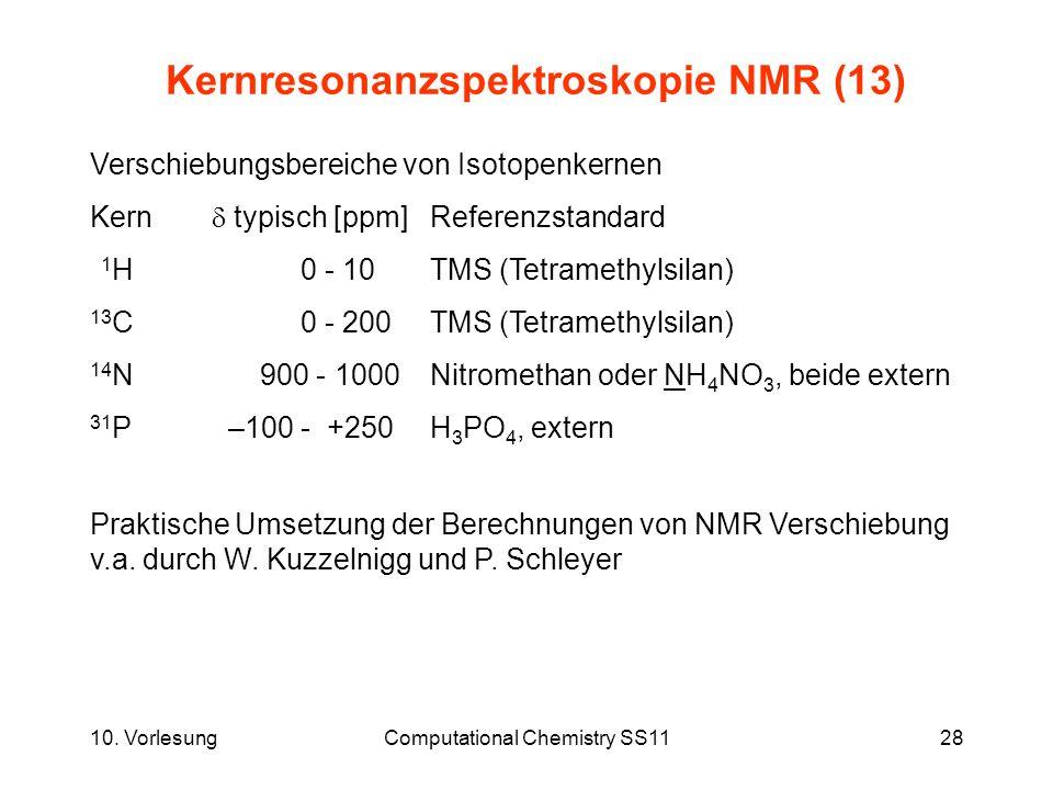Kernresonanzspektroskopie NMR (13)