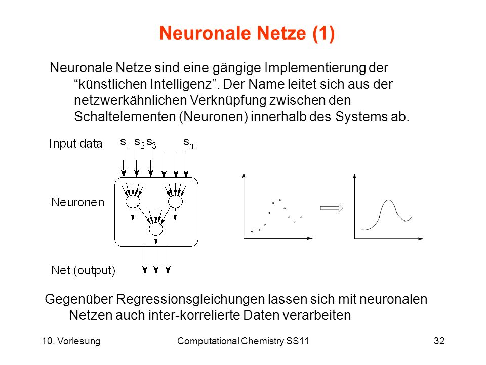 Computational Chemistry SS11