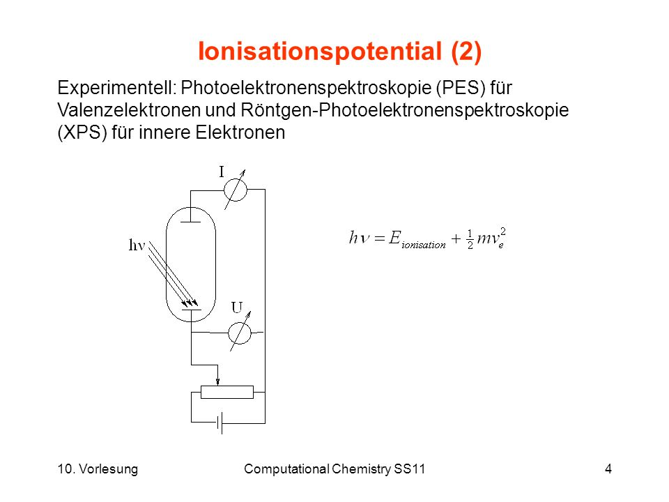 Ionisationspotential (2)