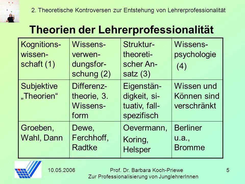 Theorien der Lehrerprofessionalität