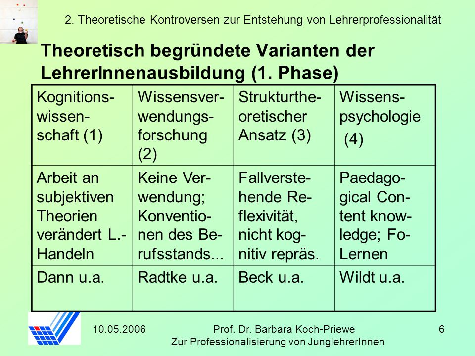 Theoretisch begründete Varianten der LehrerInnenausbildung (1. Phase)