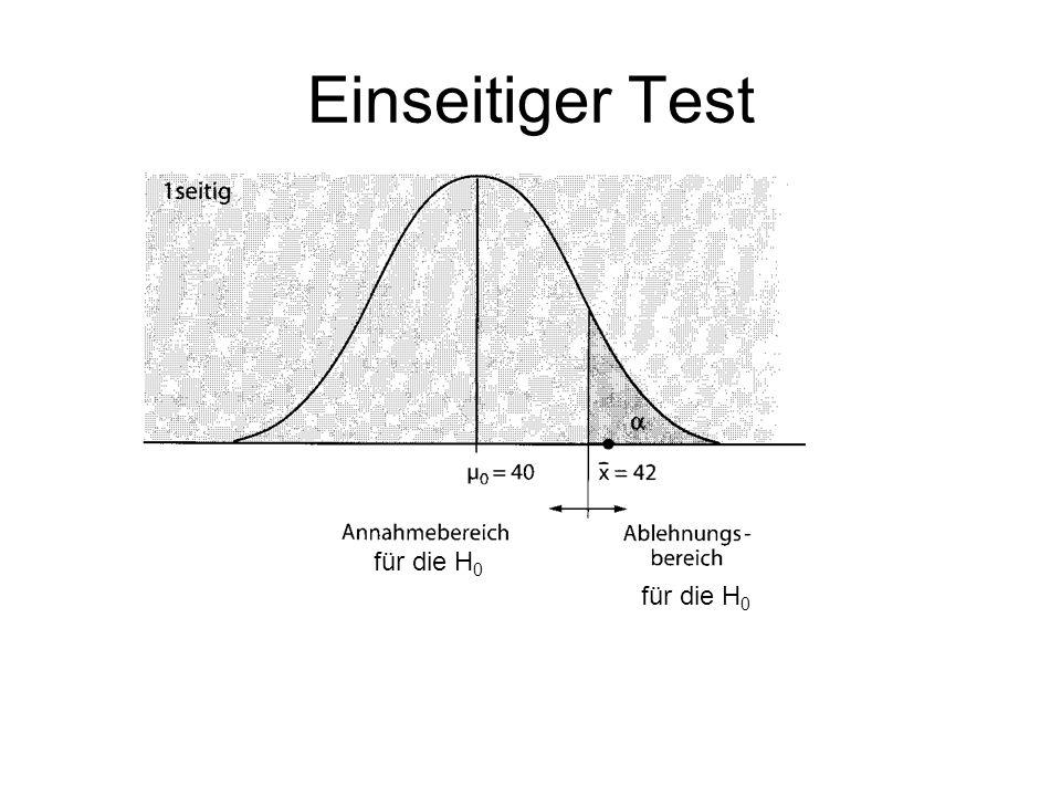 Einseitiger Test für die H0 für die H0