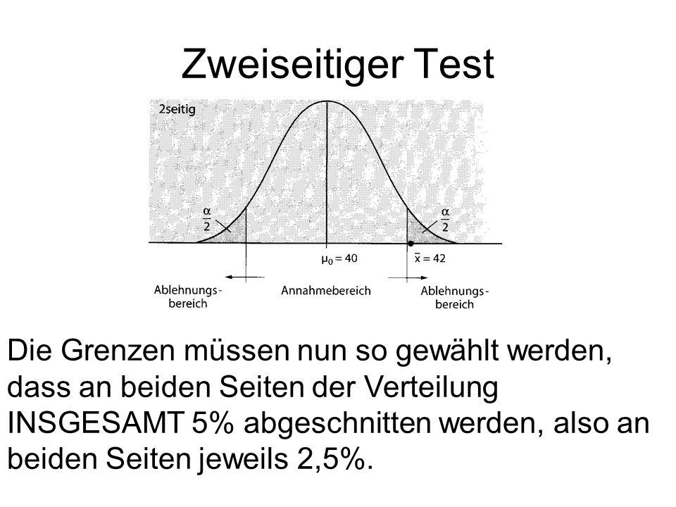 Zweiseitiger Test
