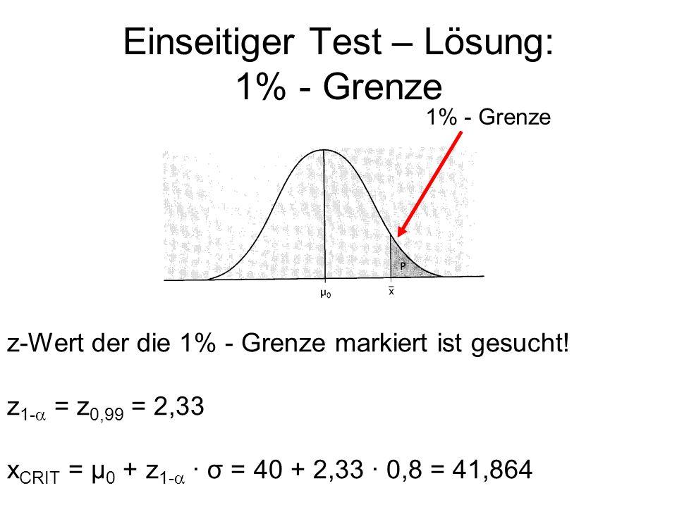 Einseitiger Test – Lösung: 1% - Grenze