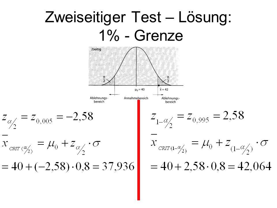 Zweiseitiger Test – Lösung: 1% - Grenze