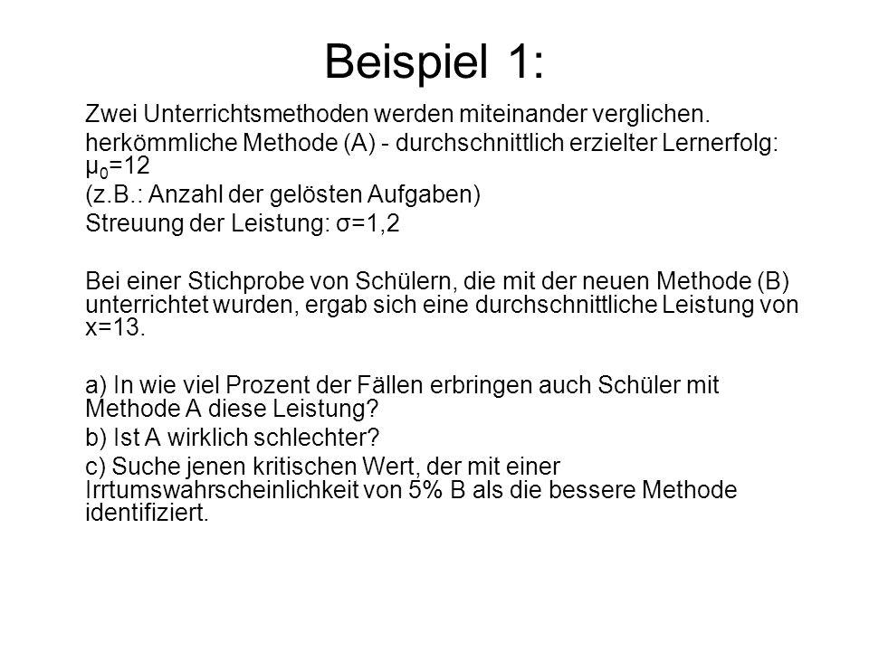 Beispiel 1: Zwei Unterrichtsmethoden werden miteinander verglichen.