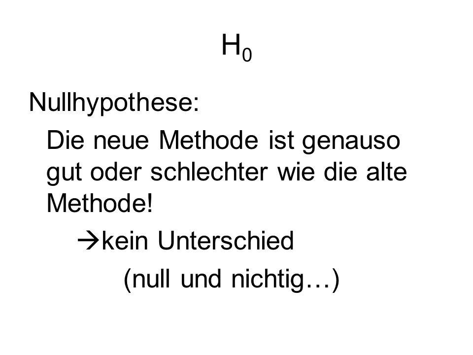H0 Nullhypothese: Die neue Methode ist genauso gut oder schlechter wie die alte Methode! kein Unterschied.