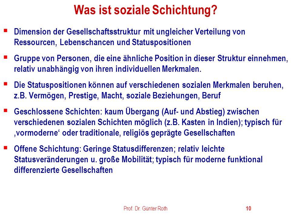 Was ist soziale Schichtung