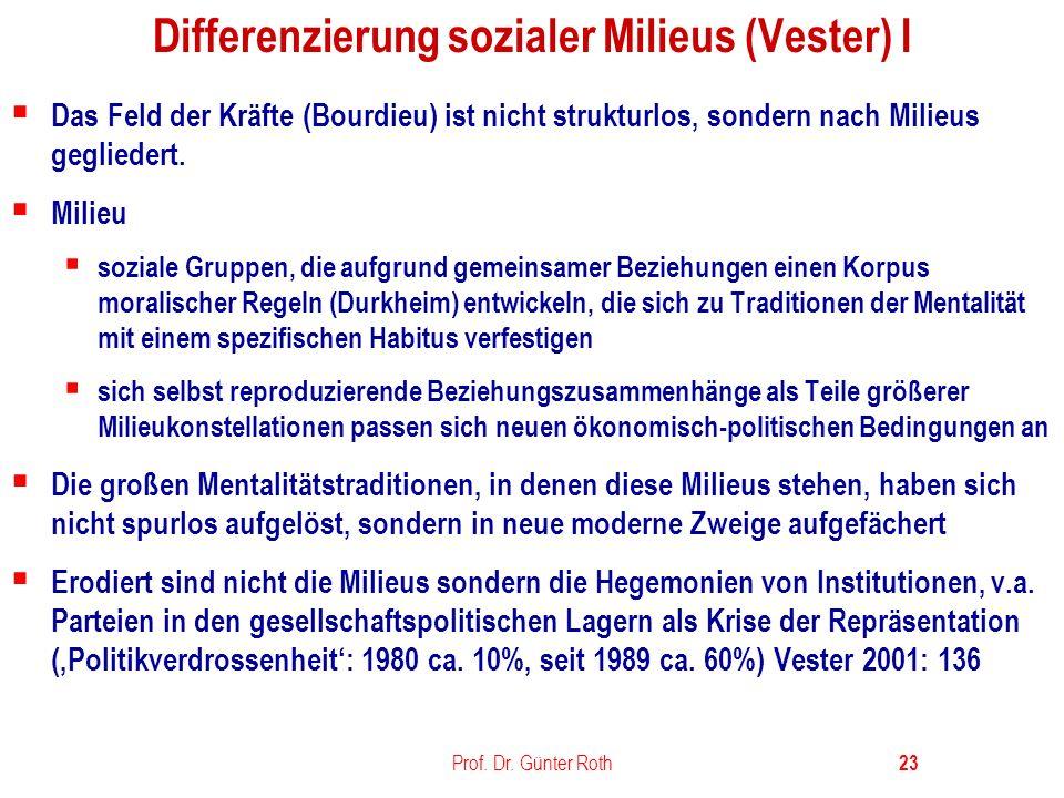 Differenzierung sozialer Milieus (Vester) I