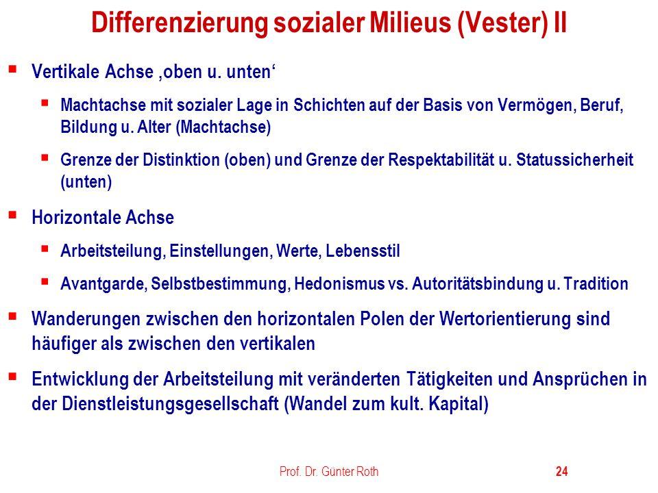 Differenzierung sozialer Milieus (Vester) II