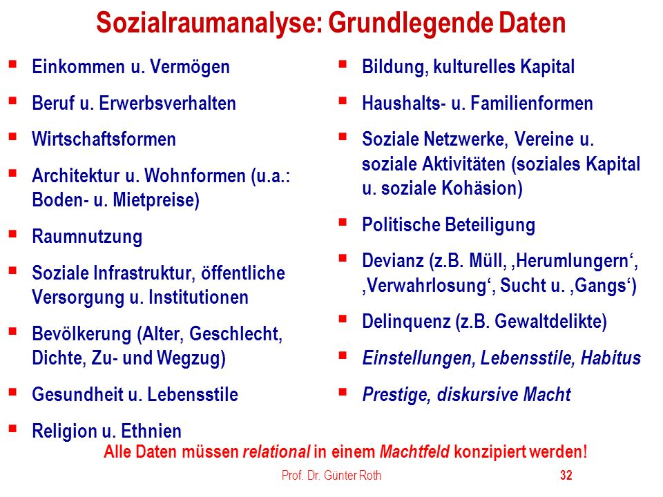Sozialraumanalyse: Grundlegende Daten