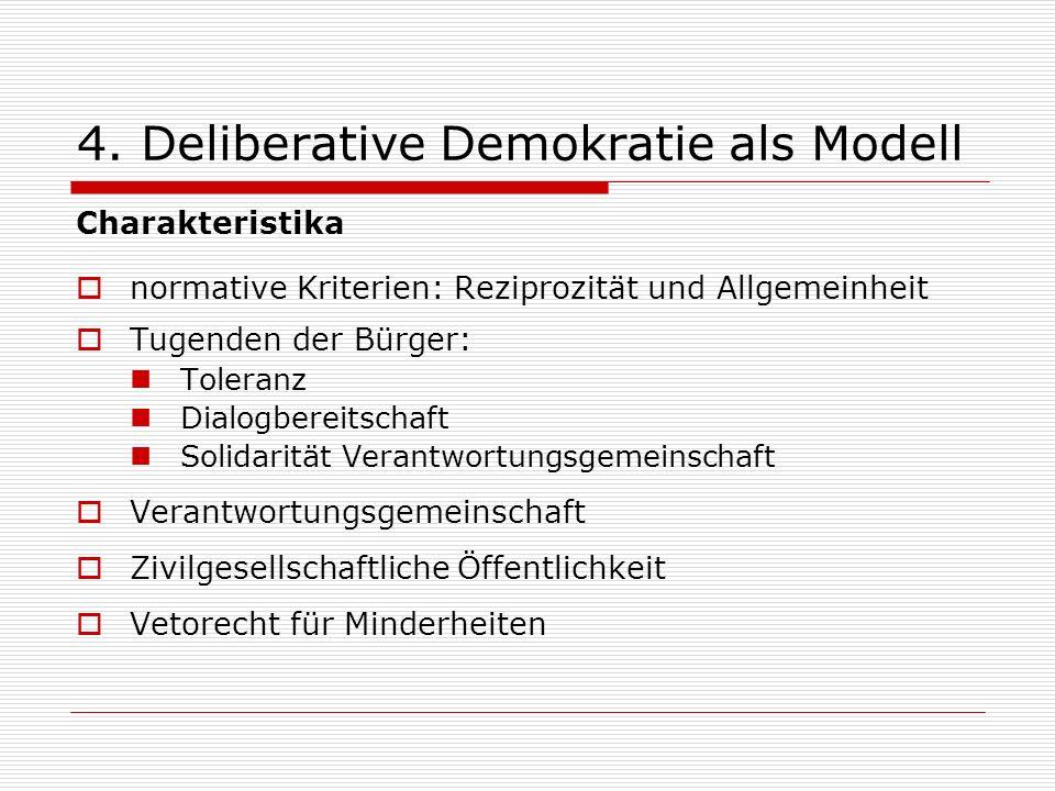 4. Deliberative Demokratie als Modell