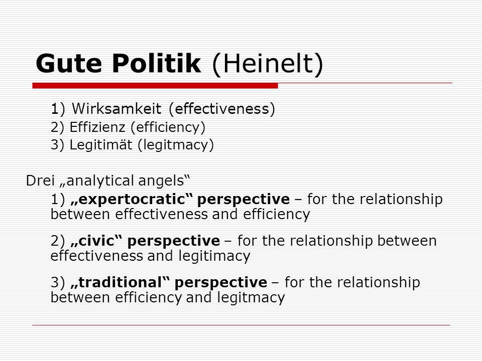 Gute Politik (Heinelt)