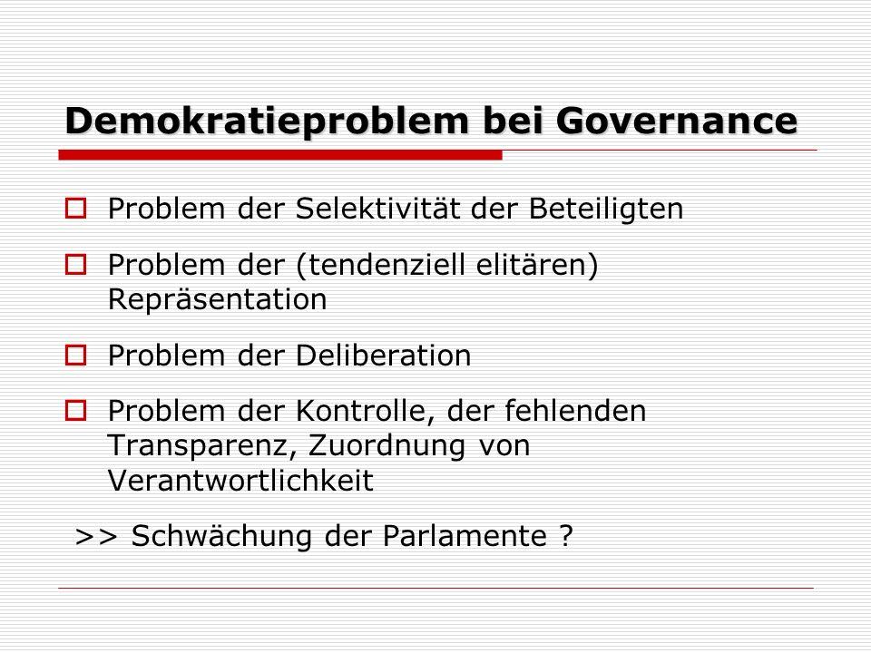 Demokratieproblem bei Governance