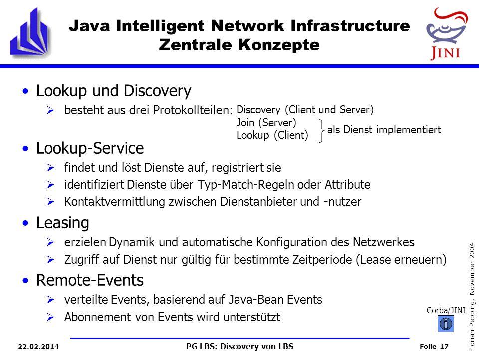 Java Intelligent Network Infrastructure Zentrale Konzepte