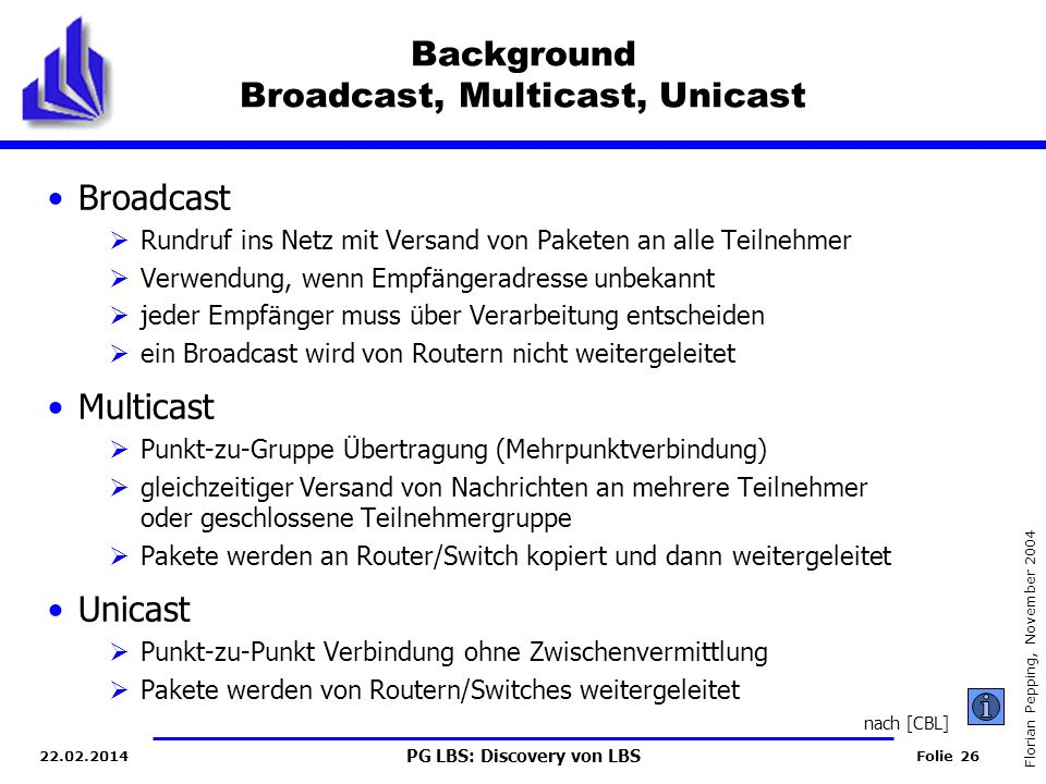 Background Broadcast, Multicast, Unicast